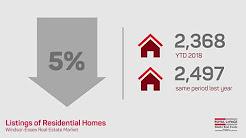 Q3 2018 Market Statistics for Windsor-Essex Real Estate